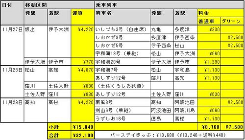 shikokuG24s.JPG